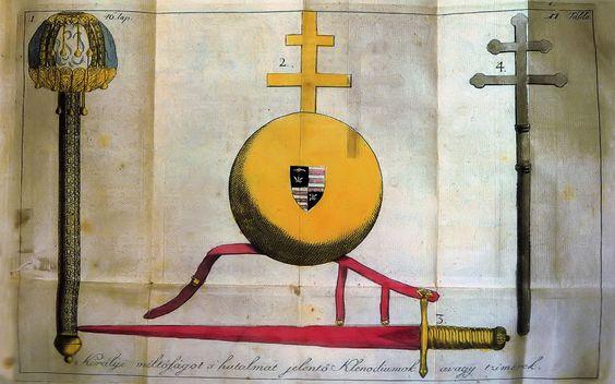 A koronázási ékszerek ábrázolása Decsy Sámuel 1792-ben készült könyvében