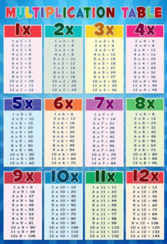 Worksheets 1to 20 Tables Charts charts patterns and tables on pinterest multiplication table chart