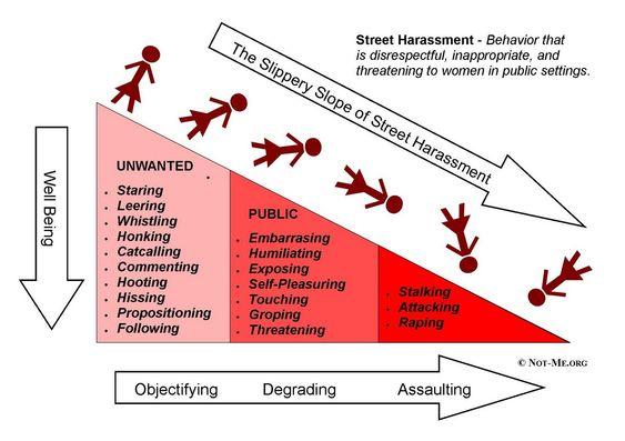 slippery slope of street harassment