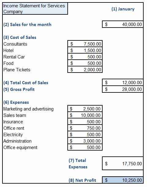 Small Business Income Statement Template Inspirational Sample Excel Sheet In E Statement For Serv Income Statement Income Statement Template Statement Template Monthly income statement template