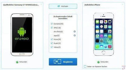 Kontakte Uberspielen Mit Bildern Neue Handys Datenubertragung Handy