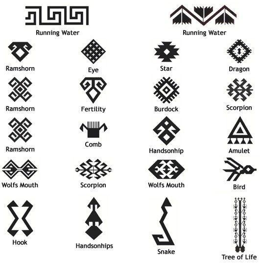 Hawaiian Tribal Tattoos Meaning Hawaiian Tribal Tattoos
