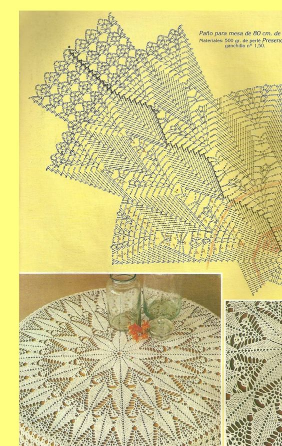 Crochet: Crochet tablecloth: