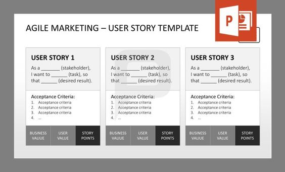 Agile Management Bundle Always keep the User Story in mind to - user story template