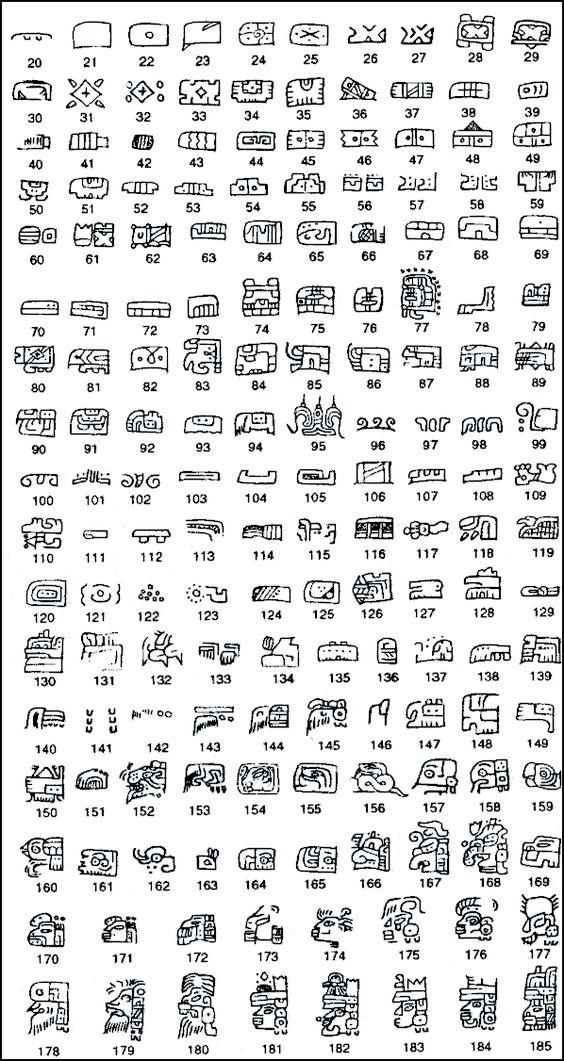 """El Olmeca """"primera escritura precolombina"""", fechado entre 1100 aC y 900 aC, con un conjunto de 62 símbolos, 28 de los cuales son únicos."""