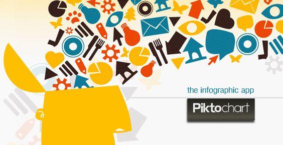 présentation infographie piktochart