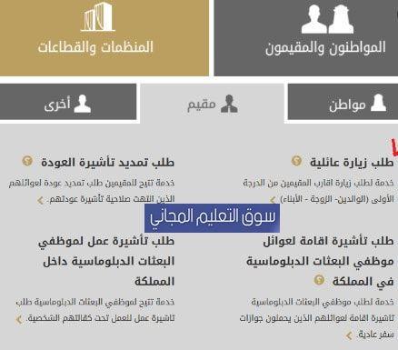الاستعلام عن طلب زيارة عائلية الشروط والرسوم من وزارة الخارجية السعودية Family Visit Visa سنقدم لكم في سوق التعليم المجاني شروط طلب زيارة عائلية من وز Resident