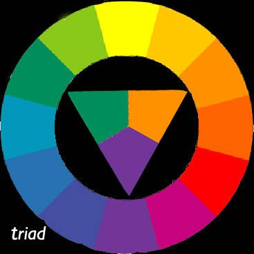 triadic colour scheme color personality profiles is your room color