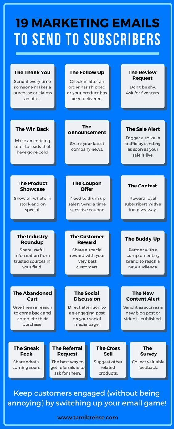 19 Types Of Email To Send Your Subscribers Infographic