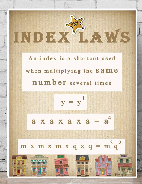 Maths Posters  Index Laws Printable by PalaeoPrintsStudio on Etsy
