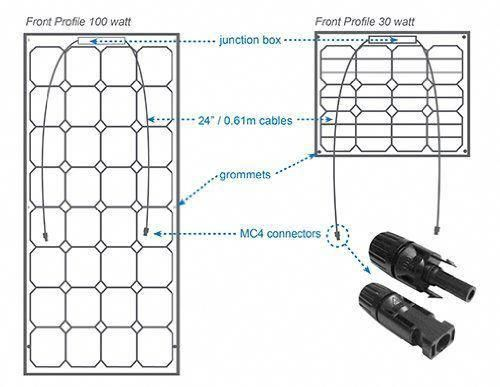 Flexible Solar Panels In 2020 Solar Energy Panels Solar Energy Flexible Solar Panels
