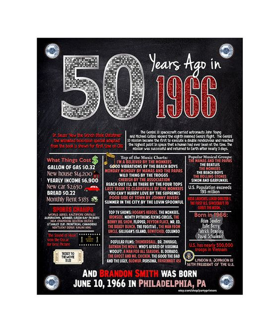 The Year you were born 50th Birthday party decorations are a nice touch to that special party. What was the cost of a movie ticket? How much was a