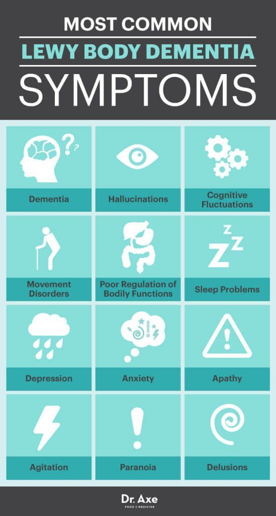 louie body dementia symptoms