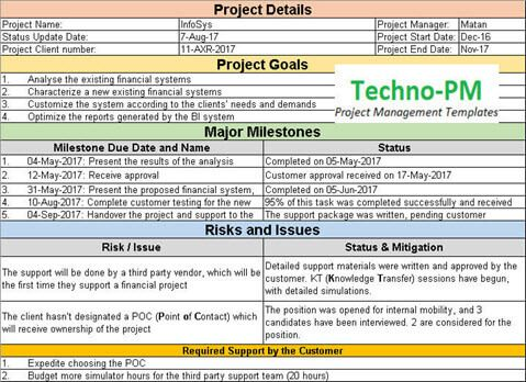 Project Status Update Email Sample Templates And Examples In 2020 Project Status Report Email Templates Templates