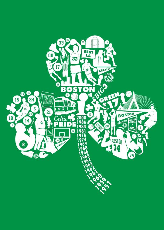 Boston Celtics #BostonStrong #Celtics #AmesBoston
