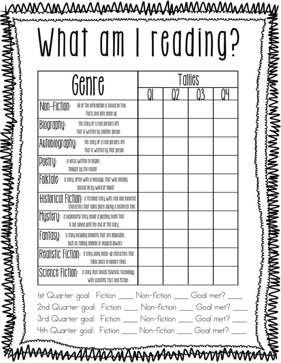 I like how students can keep track of genres as well as make goals for themselves.