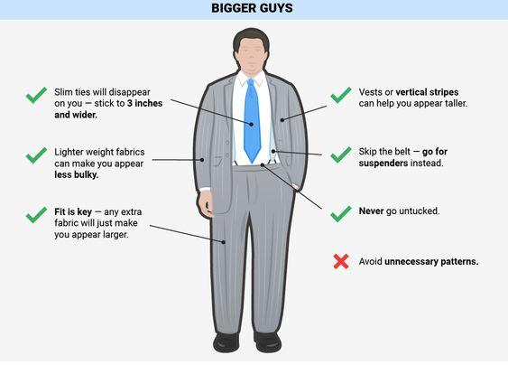 Bigger Guys