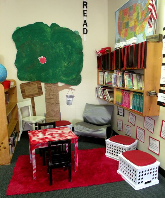 Reading Classroom Design Ideas ~ Elementary classroom rd grade th reading