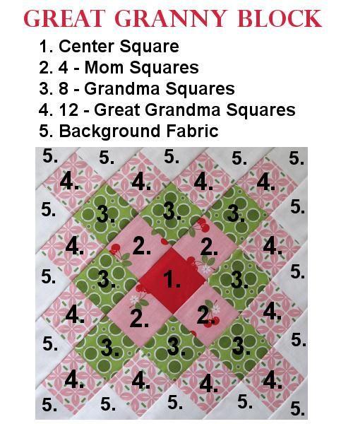 Tutorials for Granny Blocks and Great Granny Blocks