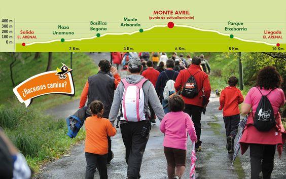 Recorrido de la Marcha Popular Subida Artxanda 2013  Salimos de El Arenal hacia la Plaza Unamuno. Subimos por la Calzada de Mallona y llegam...