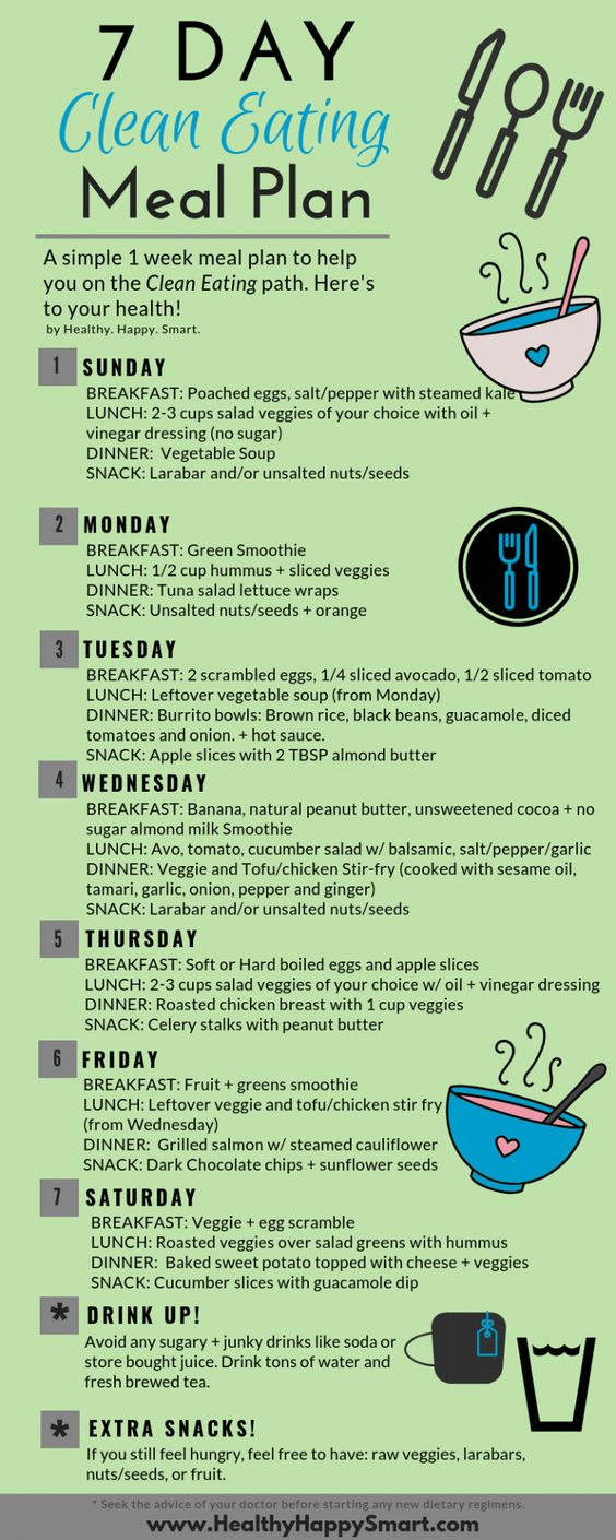 Magical Meal Plan Fitness