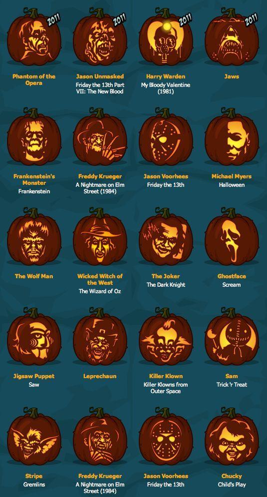Watch Horror Full Movie Online Free On Putlocker Hd Pumpkin