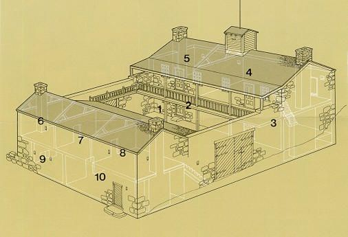 fortified home plans home plans home and courtyards on