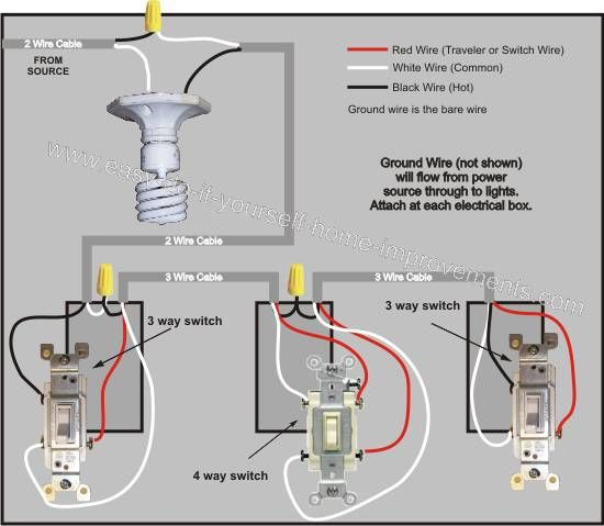 4 way switch wiring diagram | electrical | pinterest ... 3 way 4 switch wiring diagram ask the 3 way automotive switch wiring diagram #7
