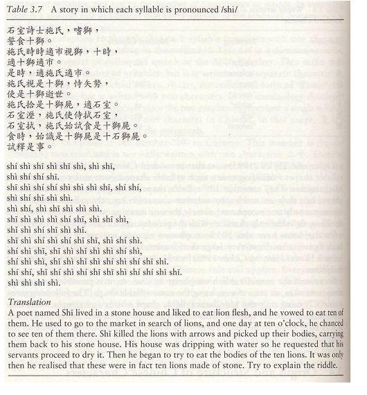 La difficulté pour apprendre le Chinois