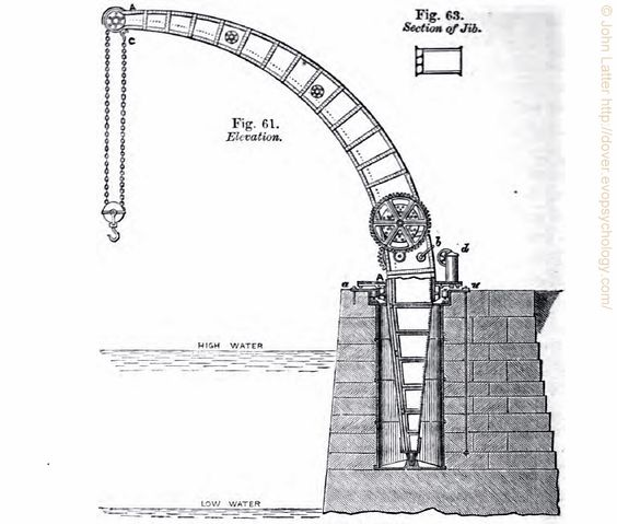 "There's more to the Dover Victorian Fairbairn Crane than meets the Eye, Kent, England, UK. A 19th Century schematic drawing from, ""Useful Information For Engineers (1860)"" by Sir William Fairbairn, Baronet of Ardwick, showing how a third of the revolutionary design is below ground. The 1868 swan-neck tubular manual crane on Esplanade Quay, Wellington Dock, Dover Marina is shown at http://pinterest.com/pin/519532506983493943/ Industrial Archaeology, Archeology, History. Engineering, Machine."