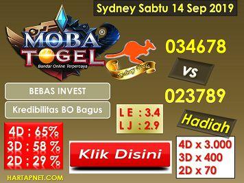 MOBA TOGEL