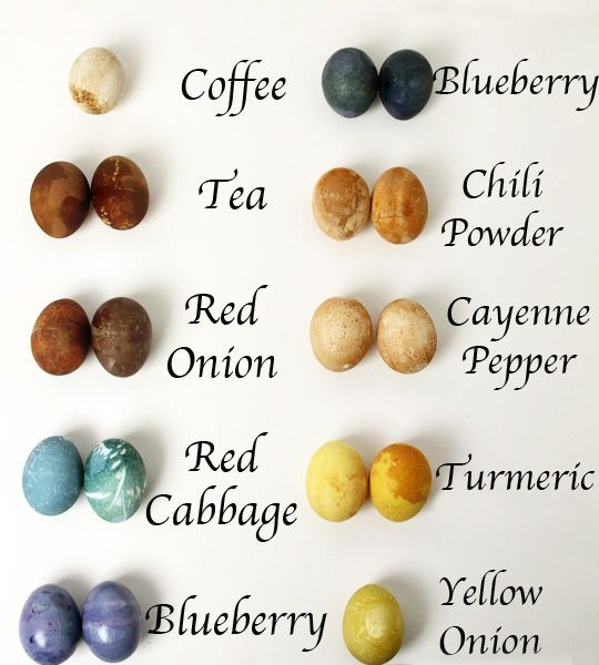 #DIY Naturally dyed #Easter eggs.. and you can spruce them up even more by putting different size elastic bands around them at different angles. When you removed the bands, it leaves artistic white lines...via just short of crazy blog. love to hear your comments and see some photos if you try!:
