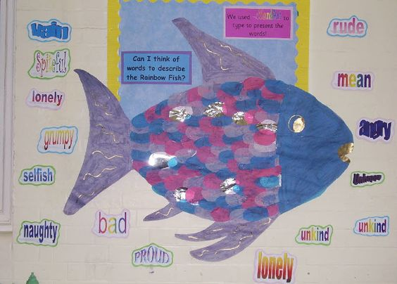 Rainbow Fish ICT word art from Melanie