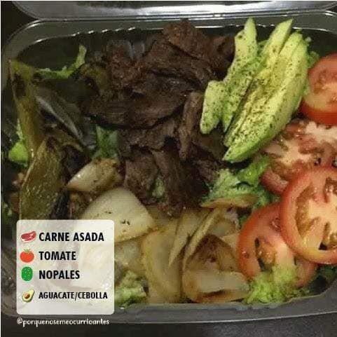 que carnes comer en una dieta