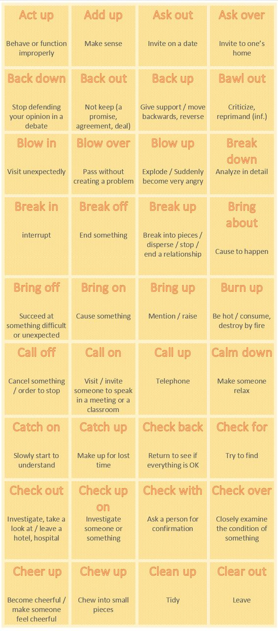 Frequently used Phrasal Verbs - learn English,phrasalverbs,english: