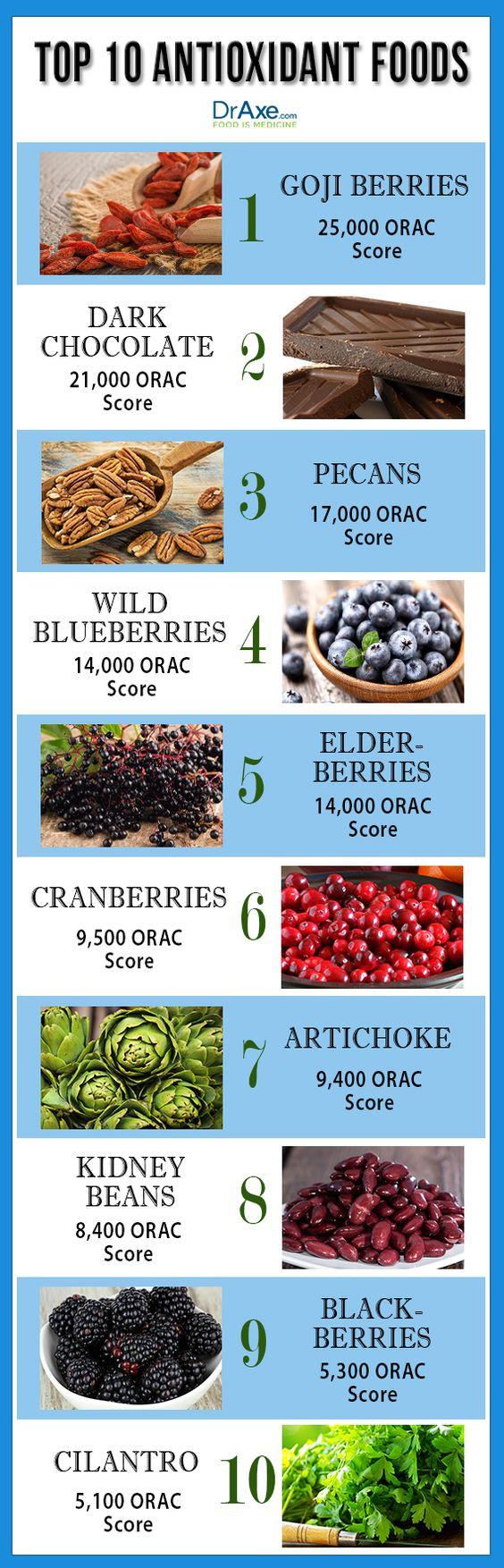 top 10 Antioxidant foods list: