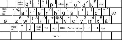 Arensito keyboard