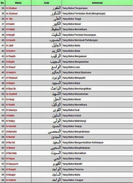 Inilah 99 Asmaul Husna Beserta Artinya Allah Islam Online Islam