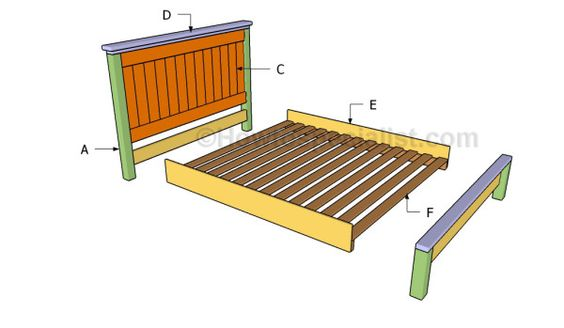 Farmhouse bed plans