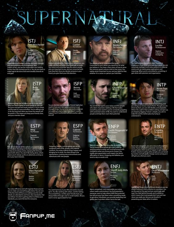 Supernatural personality chart- I'd like to think I'm just like Sam or Benny but really I'm just like Jo...