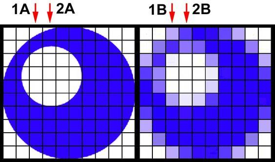 pixels-antialiasing