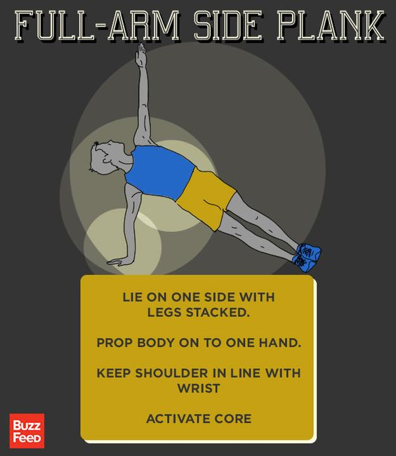 One Exercise To Know This Week: Planks
