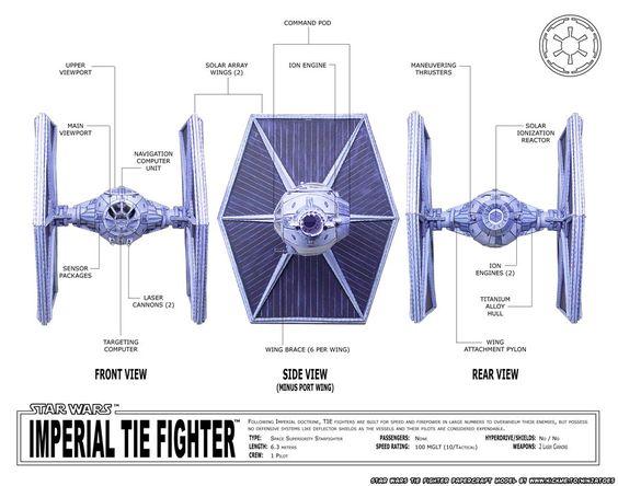 papercraft wars tie fighter schematics by