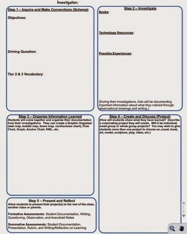 One of my favorite strategies is Inquiry Based Learning As stated - inquiry template
