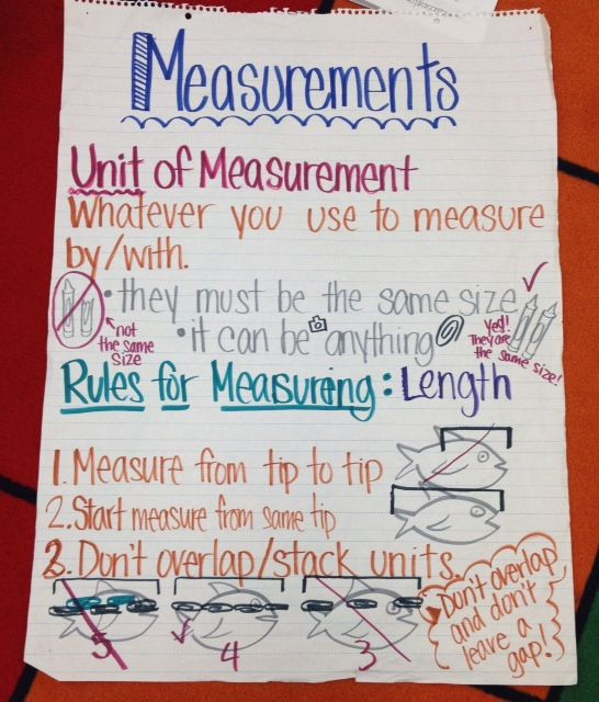 the use of measurements in daily Invest in quality measurement and layout tools, which will last longer  too long  that's it's heavy and unwieldy to use for shorter measurements.