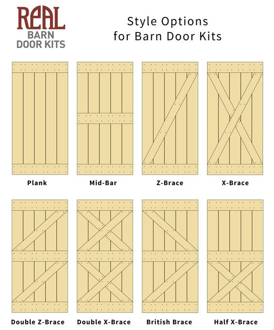 Pinterest the world s catalog of ideas - Barn door patterns ...