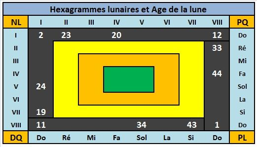 age_lune_a4.jpg