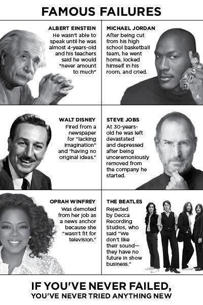 UCAPcollegesolutions, Famous Failures