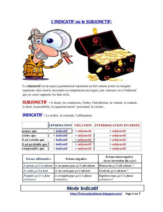 FRENCH VERB CONJUGATION   essayer   Pr  sent    Amandine Mallen Paris