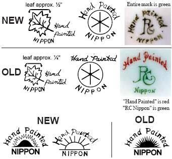 Nippon Reproductions: Patterns and Marks - Imitation